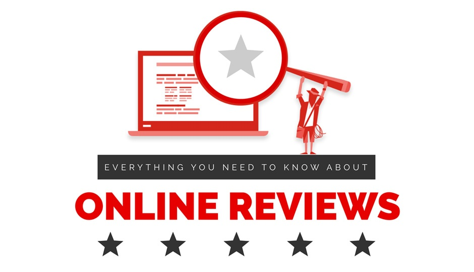 Dental Review Sites
